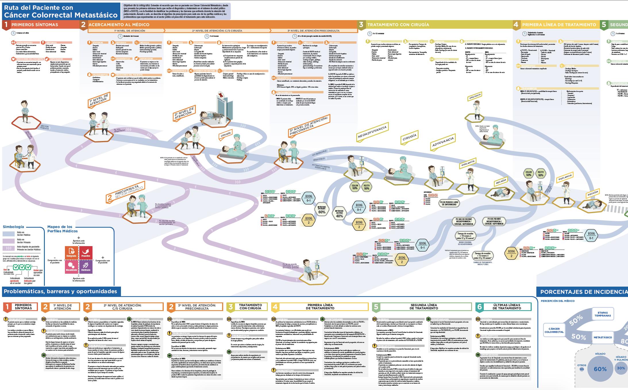 06_SD_Grafico_Infografia.png