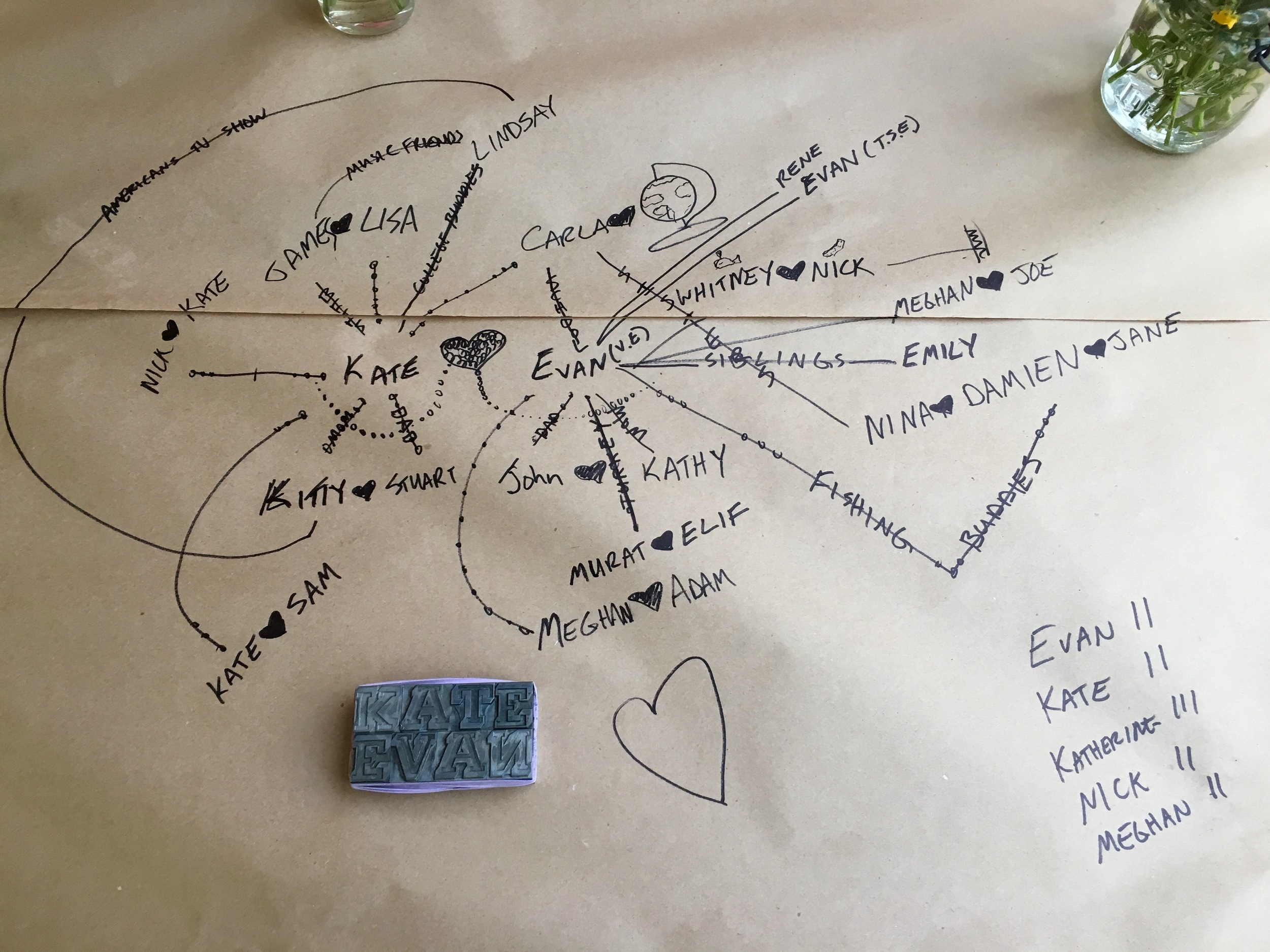 Friendship map by Lisa Niedermeyer.
