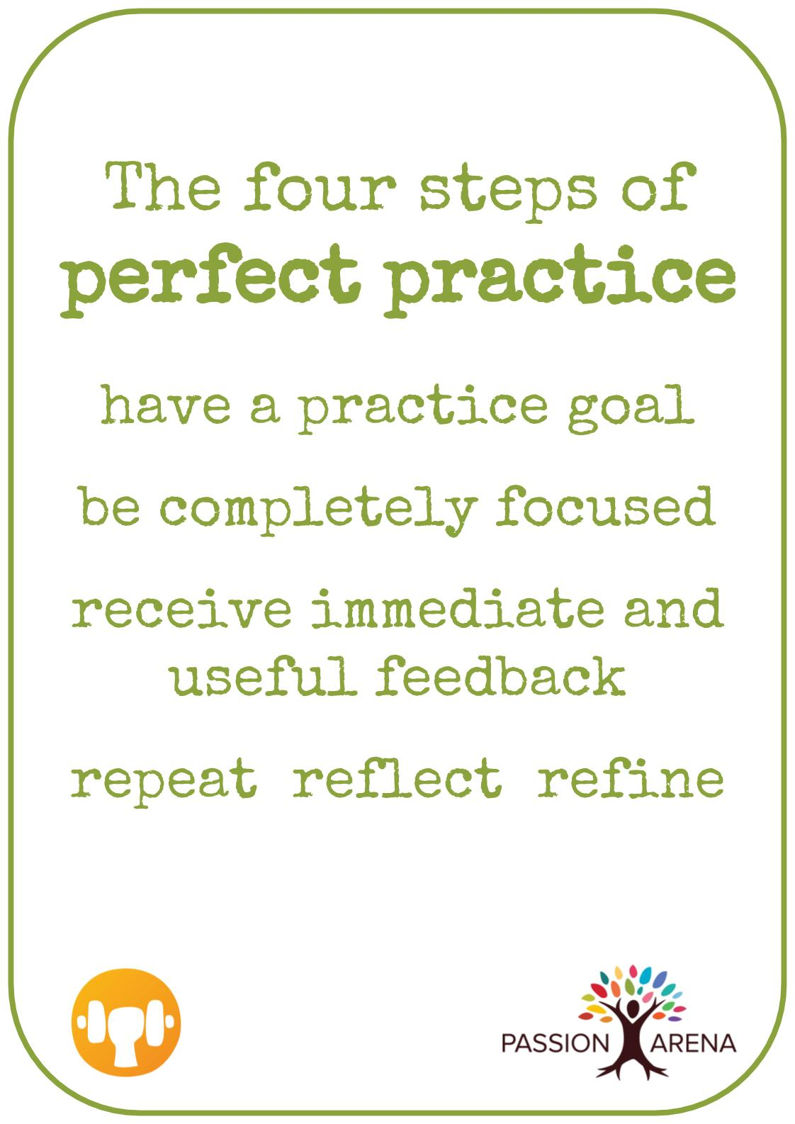 Intro-1-14. What exactly is perfect practice?