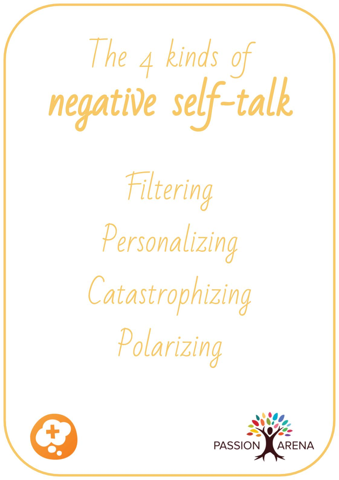 (US) Intro-2-25. How do you talk to yourself?