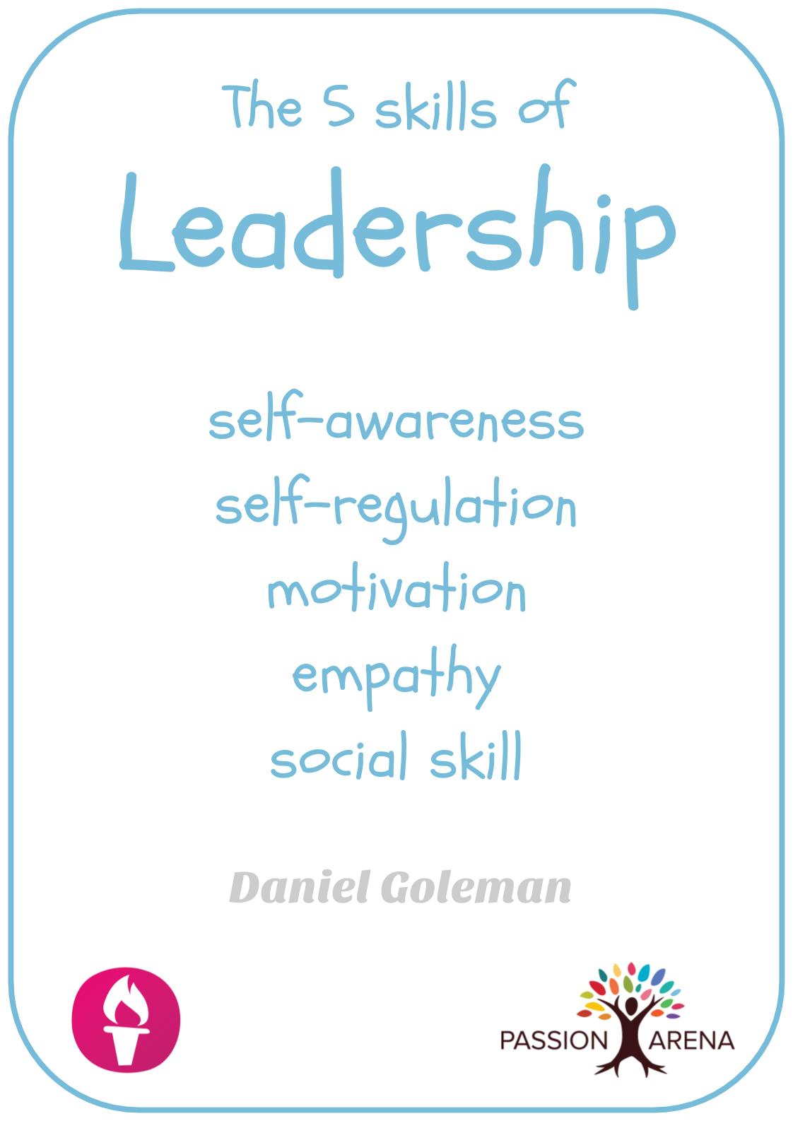 Intro-3-41. Could you be a leader?