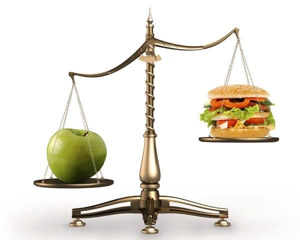 Source: https://www.legsmart.com/blogs/healthwellness/7595799-the-importance-of-a-balanced-diet