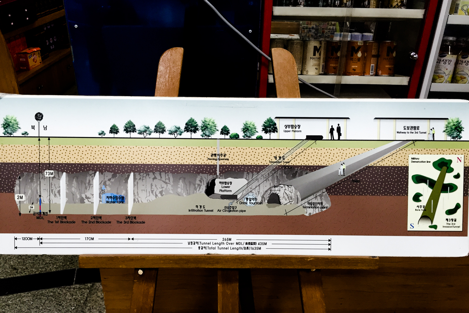 Layout of tunnel #3, blockaded 170m in front of the military demarcation line.