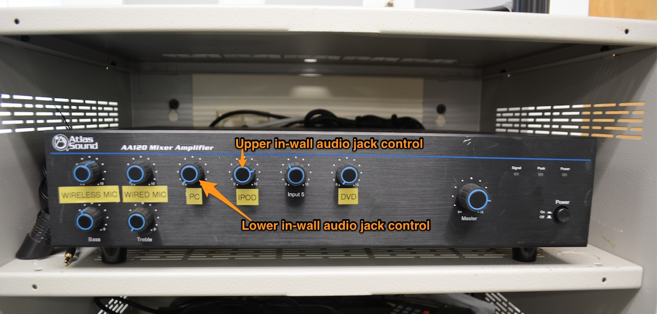 A closer look at the amp controls. If there is no sound, check the main volume control knob on the right. The power button in on the far right.