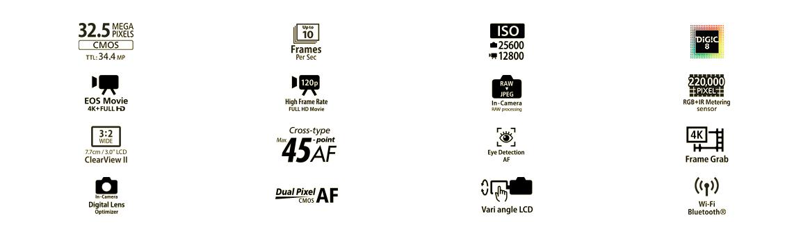 EOS90D_KeyFeatures.jpg