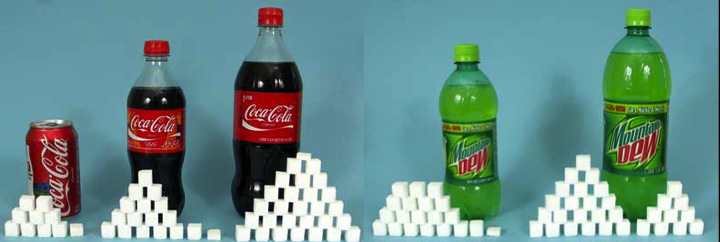 The amount of sugar contained in popular modern-day sodas
