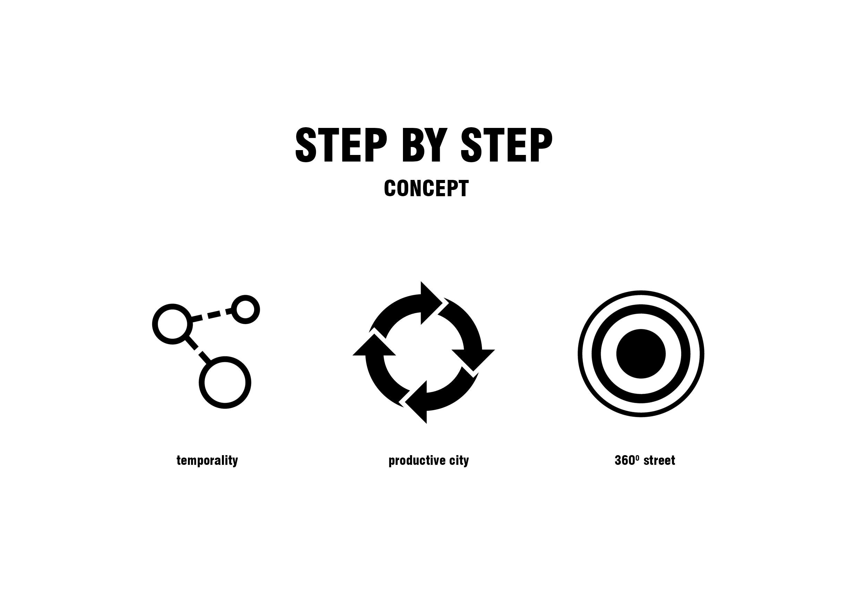 #5 step by step_presentation_Page_02.jpg