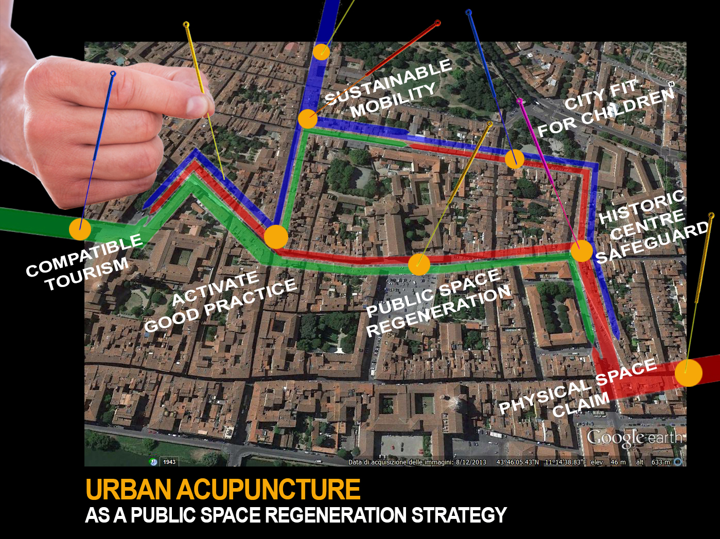 URBAN ACUPUNCTURE IN FLORENCE