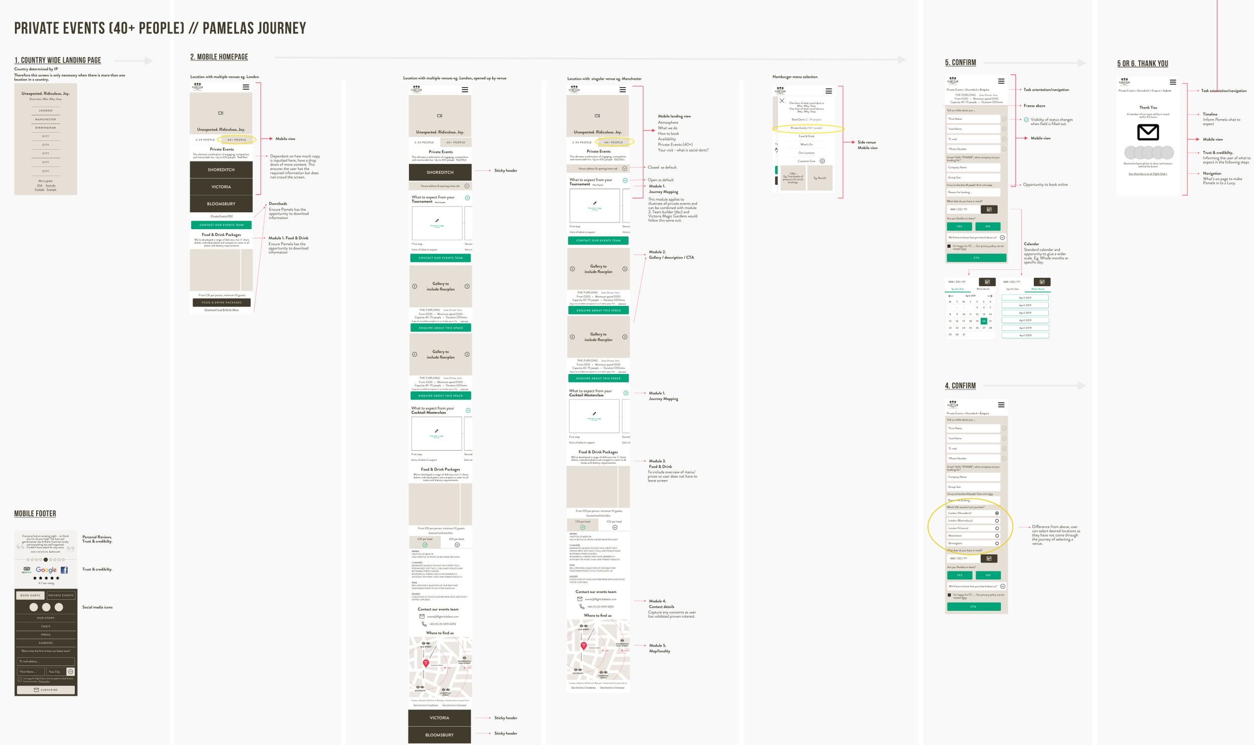 laurengracedesign-freelance-ux-designer-consultant-flight-club-darts-wireframes-version-2-private-events.png