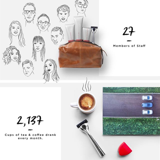 L • G  #freelance #freelancedesigner #london #illustration #photography #artdirection #graphics #graphicdesigner #freelancelondon #ux #userexperience #ui #userinteraction #milestones #art #portrait #cool #menshealth #coffee #coffeeart #business #sheboss #entrepreneur #design #branding