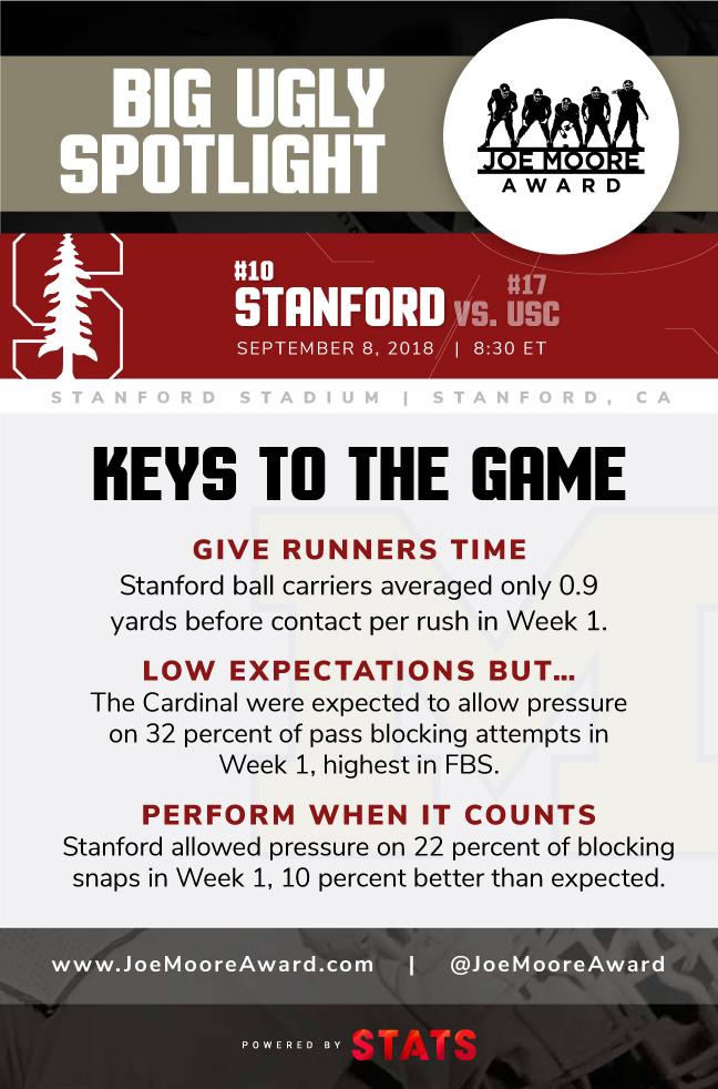 JoeMooreAward_Twitter_Stanford_USC.jpg