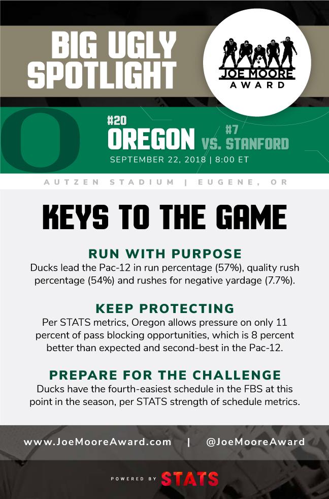Oregon Week 4.jpg