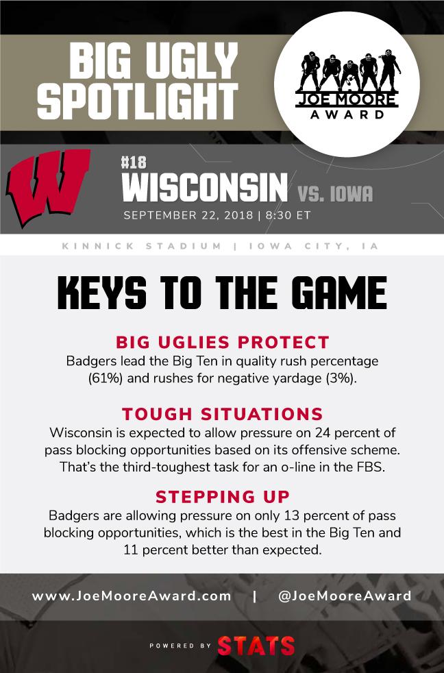 Wisconsin Week 4.jpg