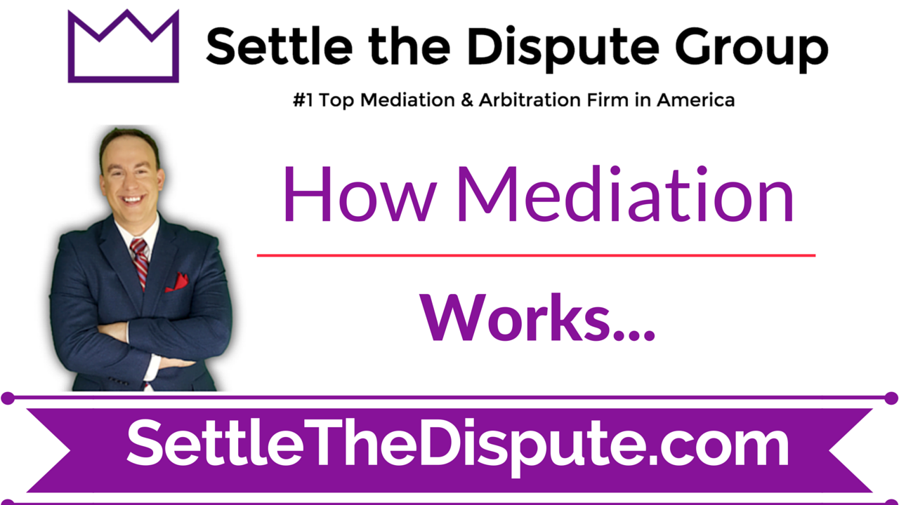 What is Mediation? How does mediation and ADR work in the law?