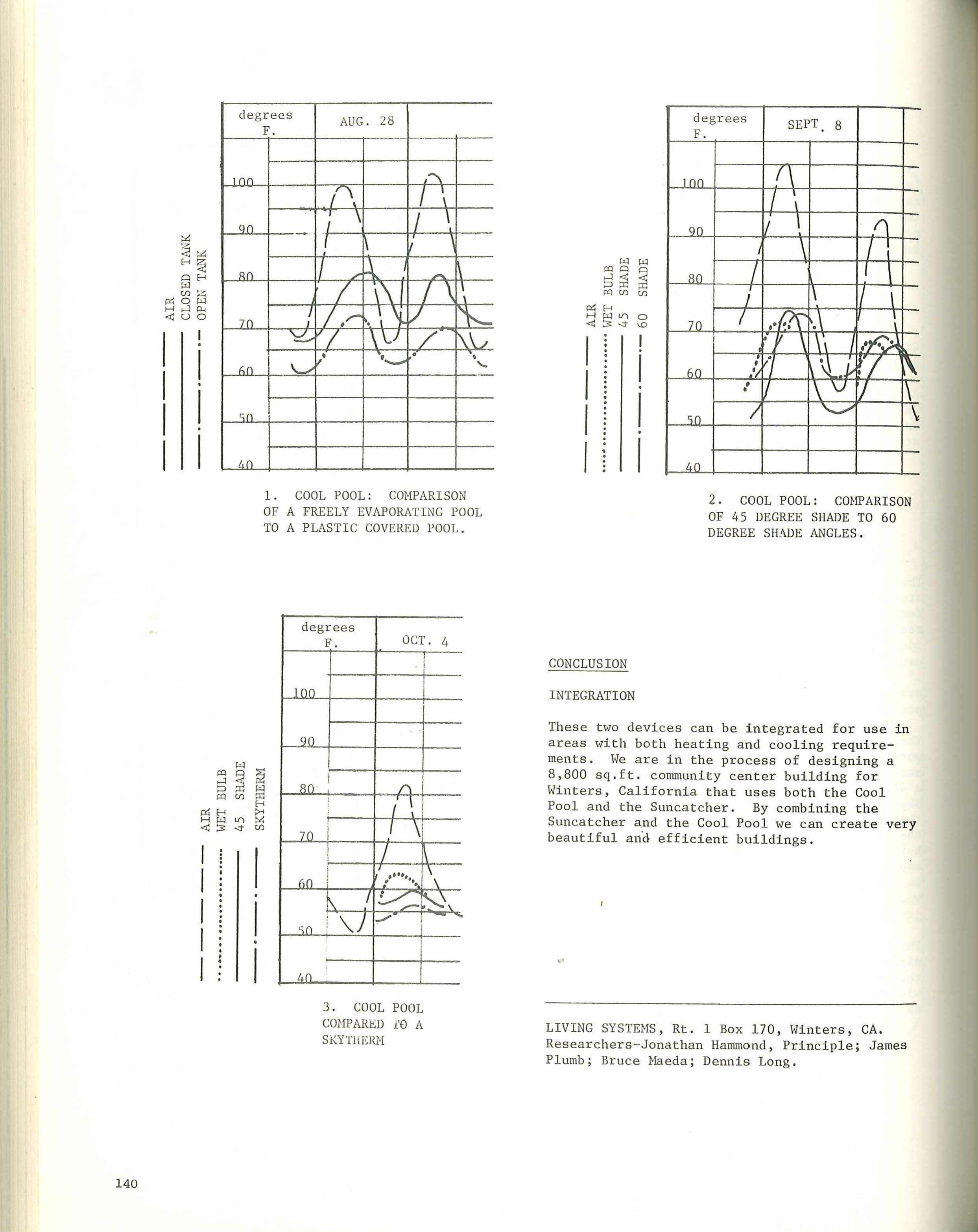 passive solar_proceedings of the 2nd national passive solar conference_1978_Page_6.jpg
