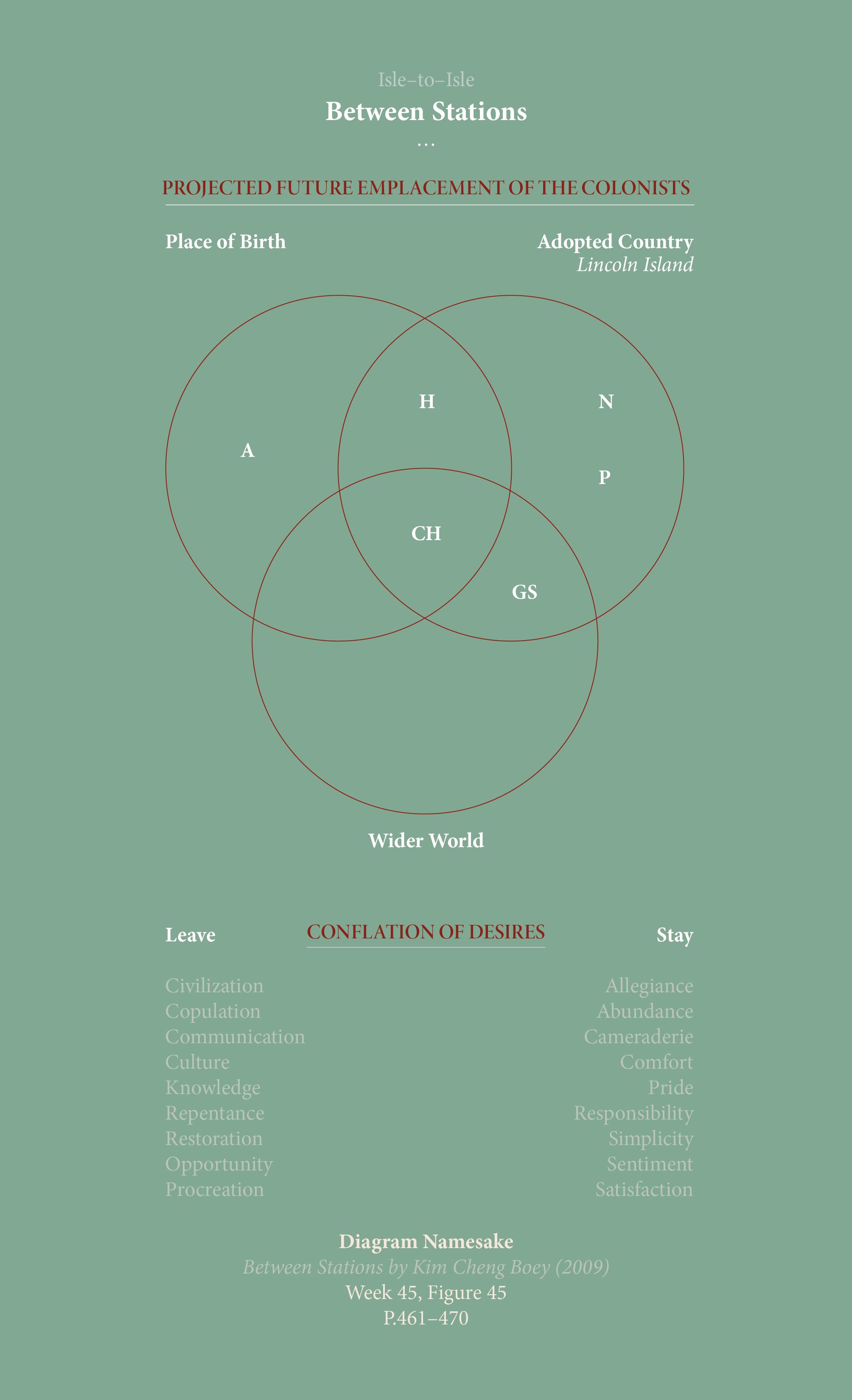 Sher Chew – Figure 45