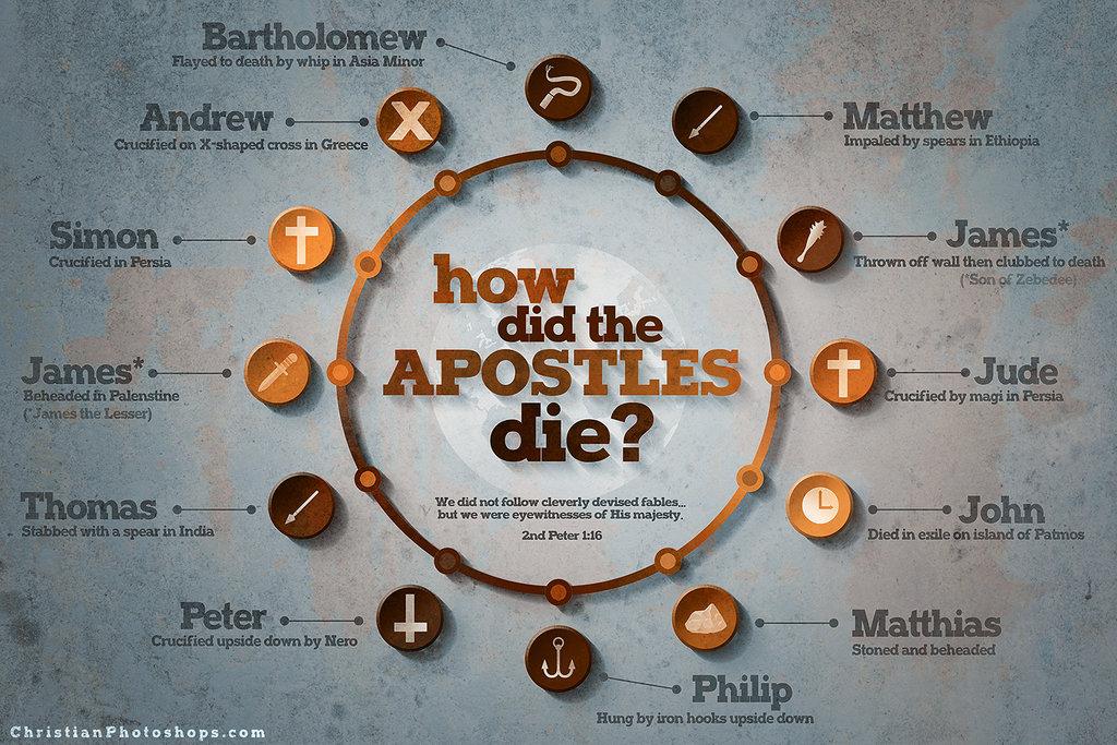 how_did_the_apostles_die__by_kevron2001-dar3qm0.jpg