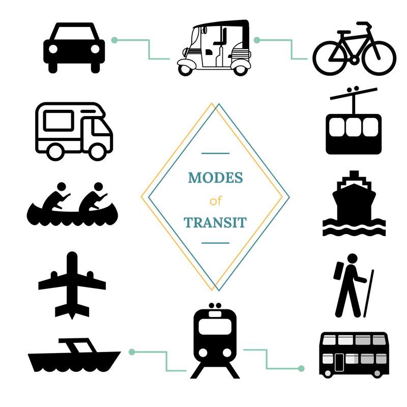 Modes of Transit taken