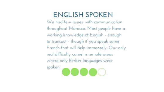 MoroccoENGLISH SPOKEN - graphic.png