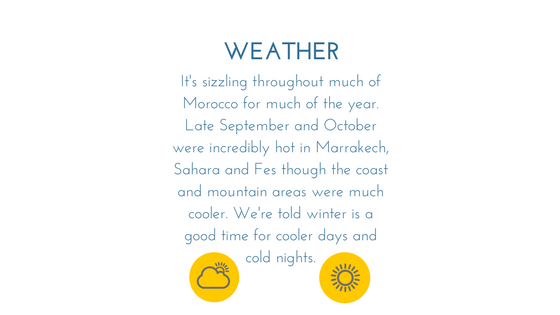 MoroccoWeather - Graphic.png