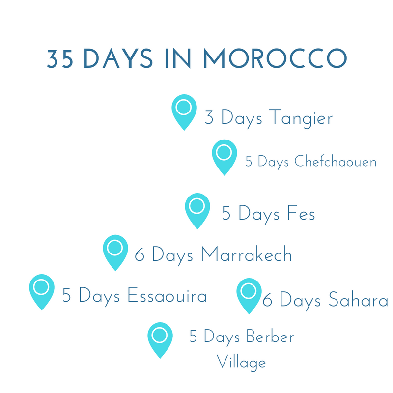 Days In Morocco (1).png
