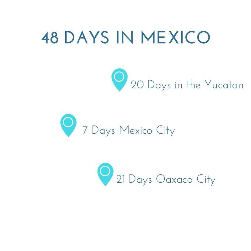 Days In Mexico.png