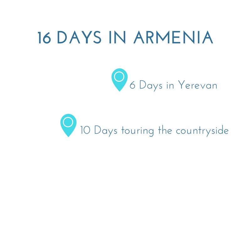 Days In Armenia.png