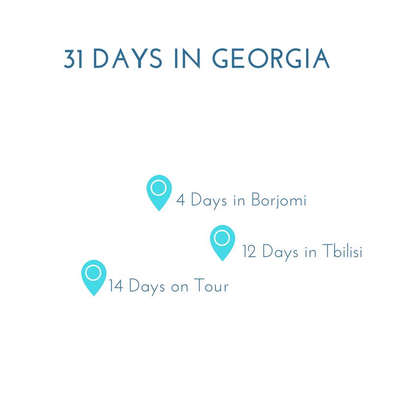 Days In the Republic of Georgia.png