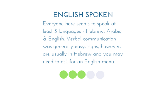 IsraelENGLISH SPOKEN - graphic (1).png