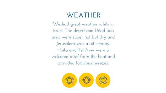 Israel Weather - Graphic.png