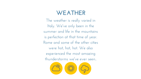 Italy Weather - Graphic.png