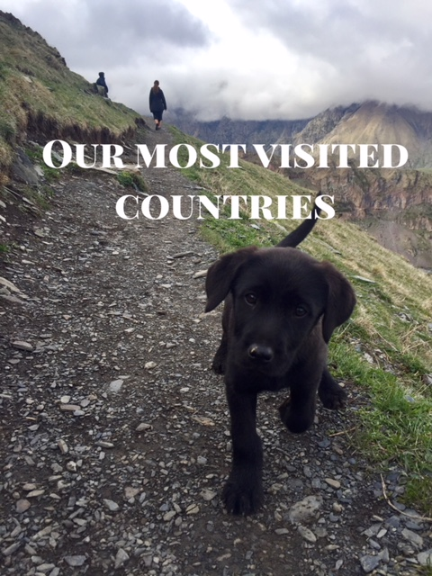 Our Most Visited Countries.jpg