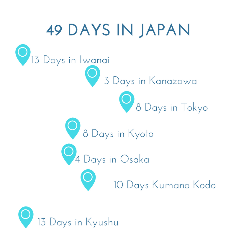 Days In Japan.png