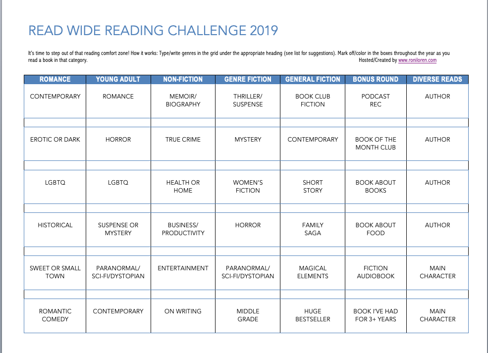 My 2019 Challenge