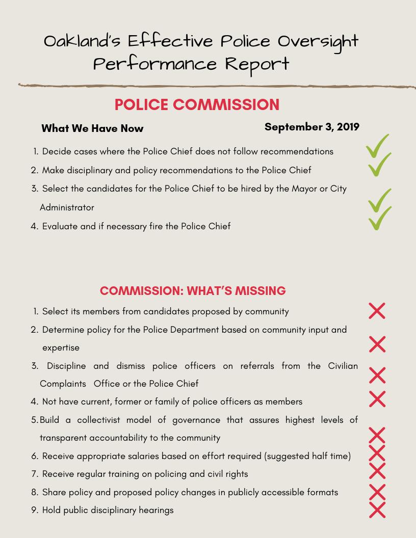 Oaklands-effective-police-oversight-performance-report