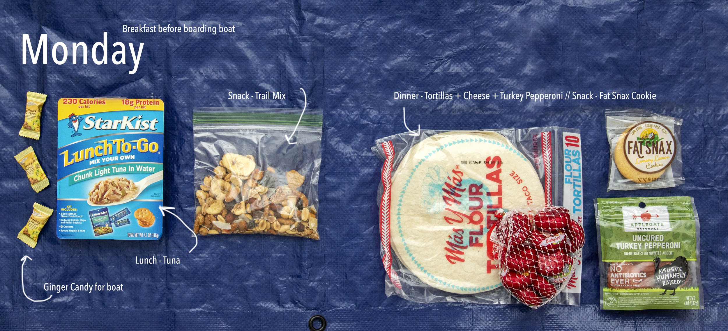 Backpacking Meals