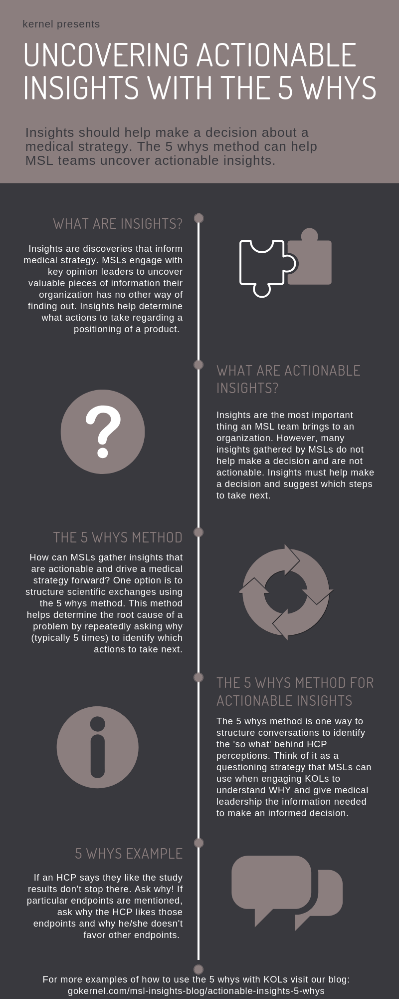 the 5 whys for actionable insights.png