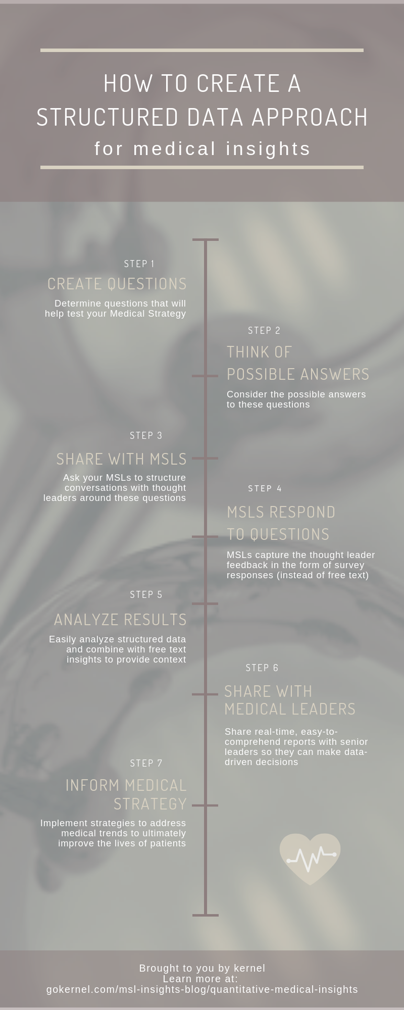 how to implement a structured data approach for medical insights.png