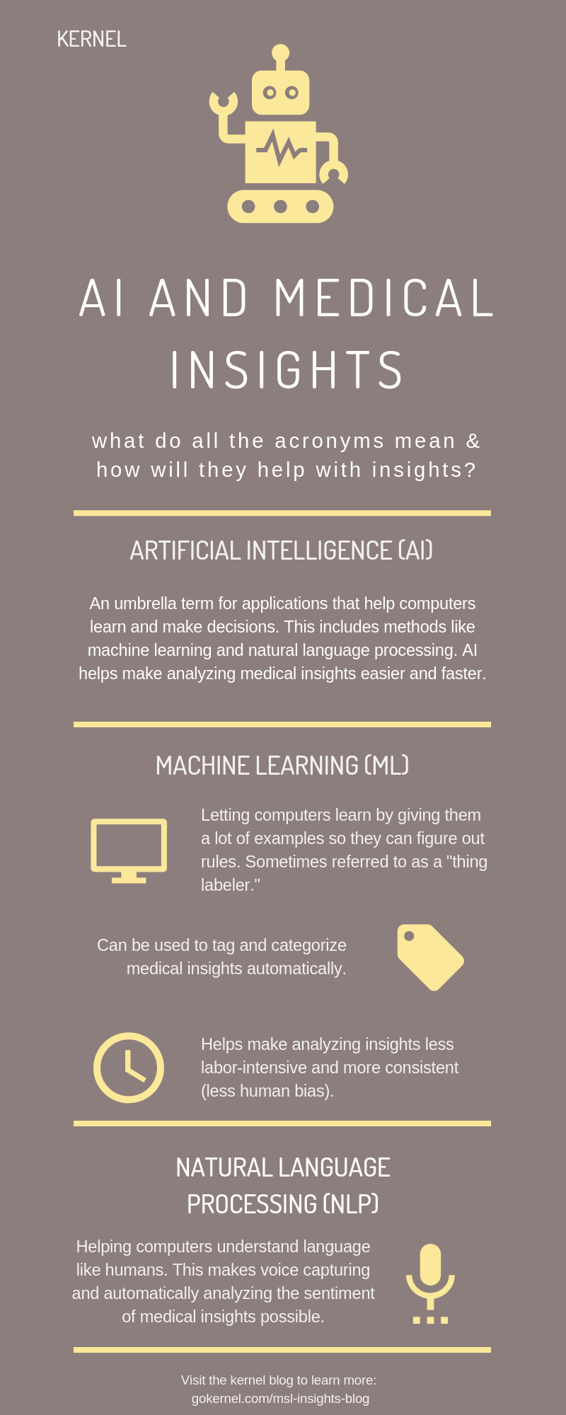AI and Medical Insights kernel infographic.png