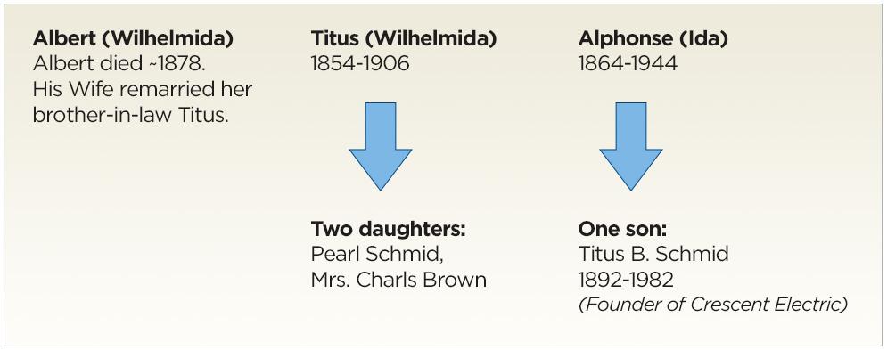 1850---1900-Family-Tree2.jpg