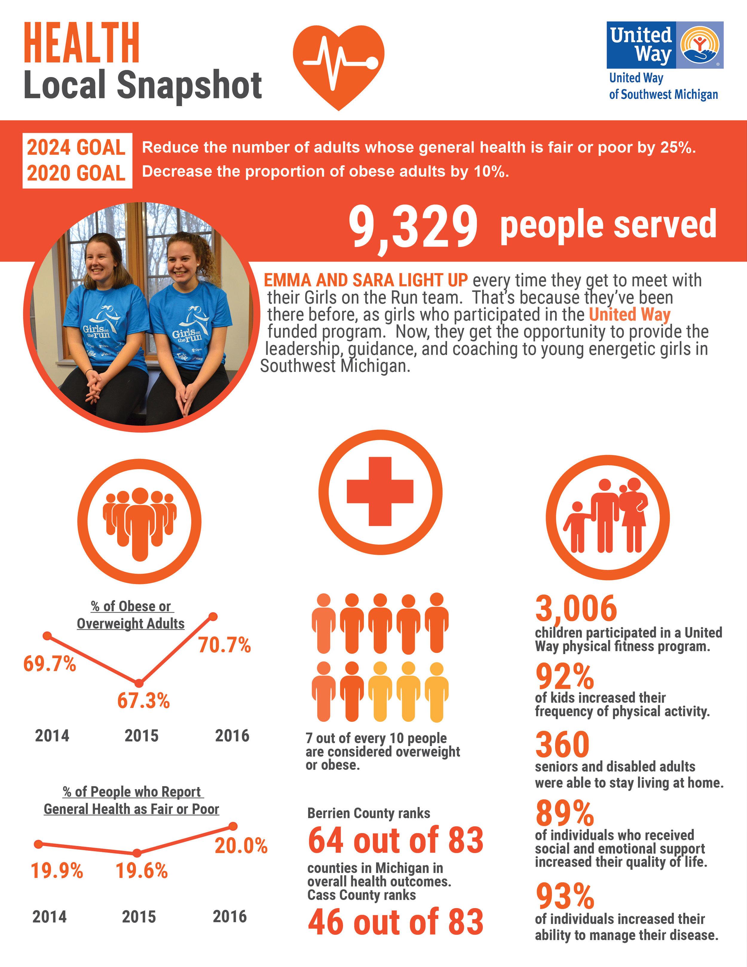 2017 United Way Annual Report HEALTH WEB.jpg