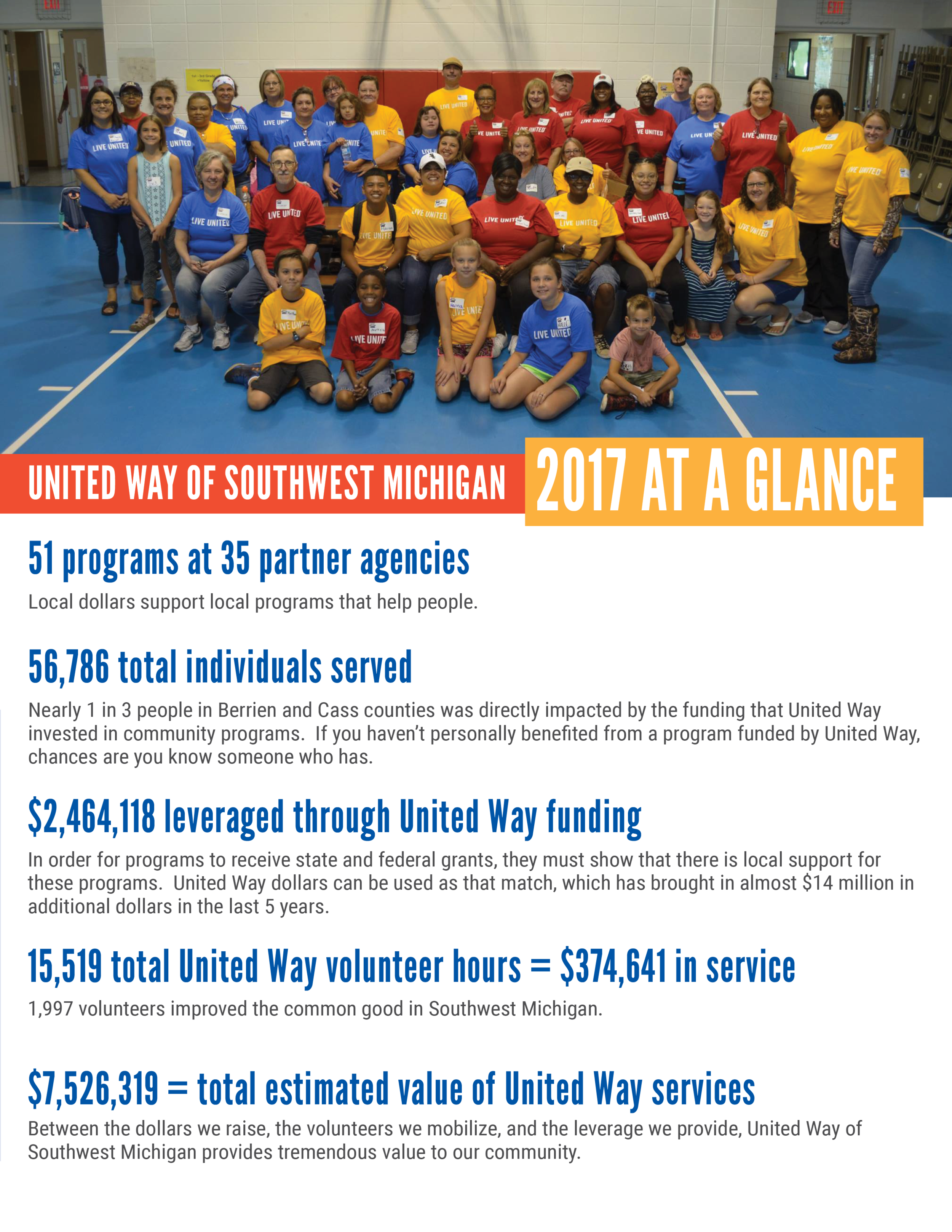 2017 United Way Annual Report v.FINAL3.png