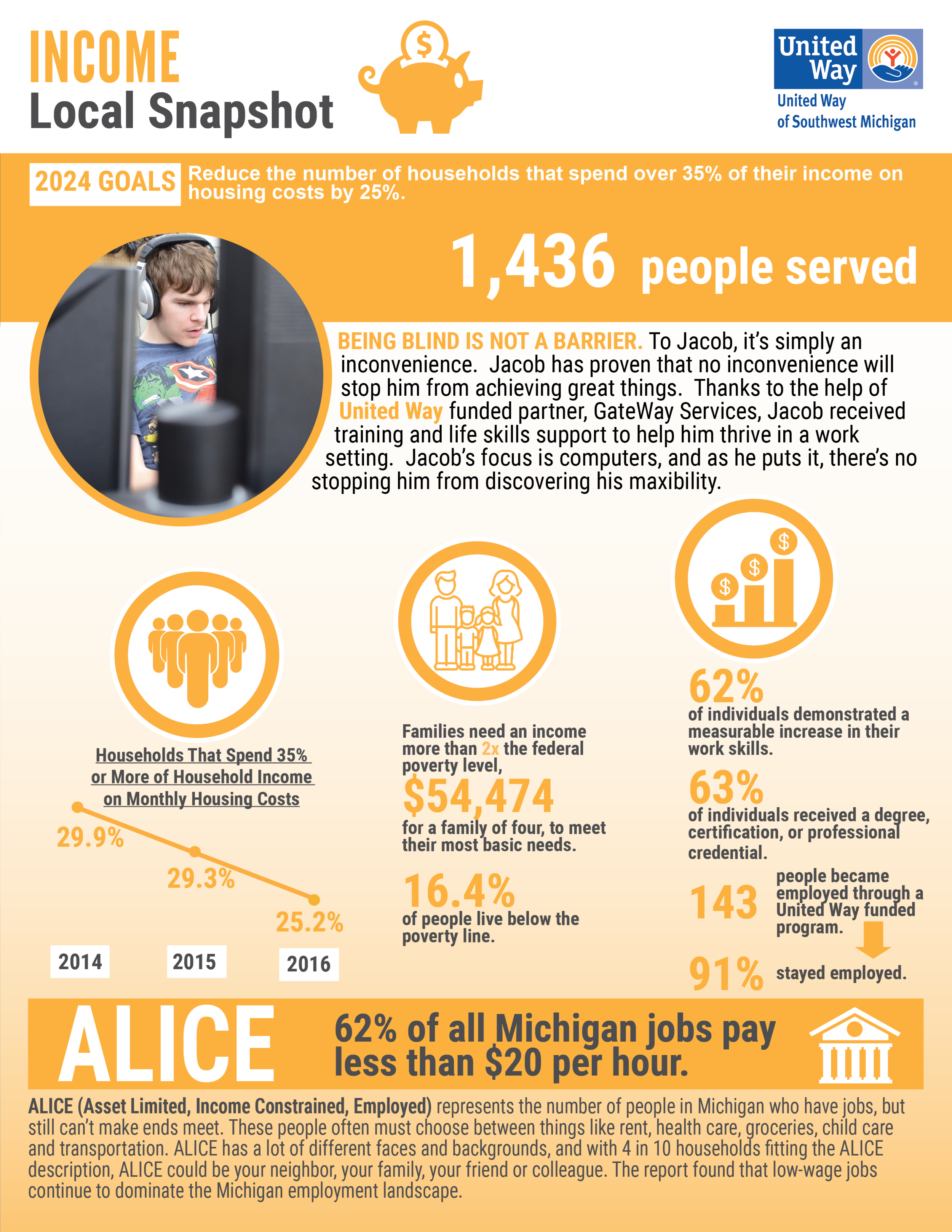 2017 United Way Annual Report v.FINAL5.png