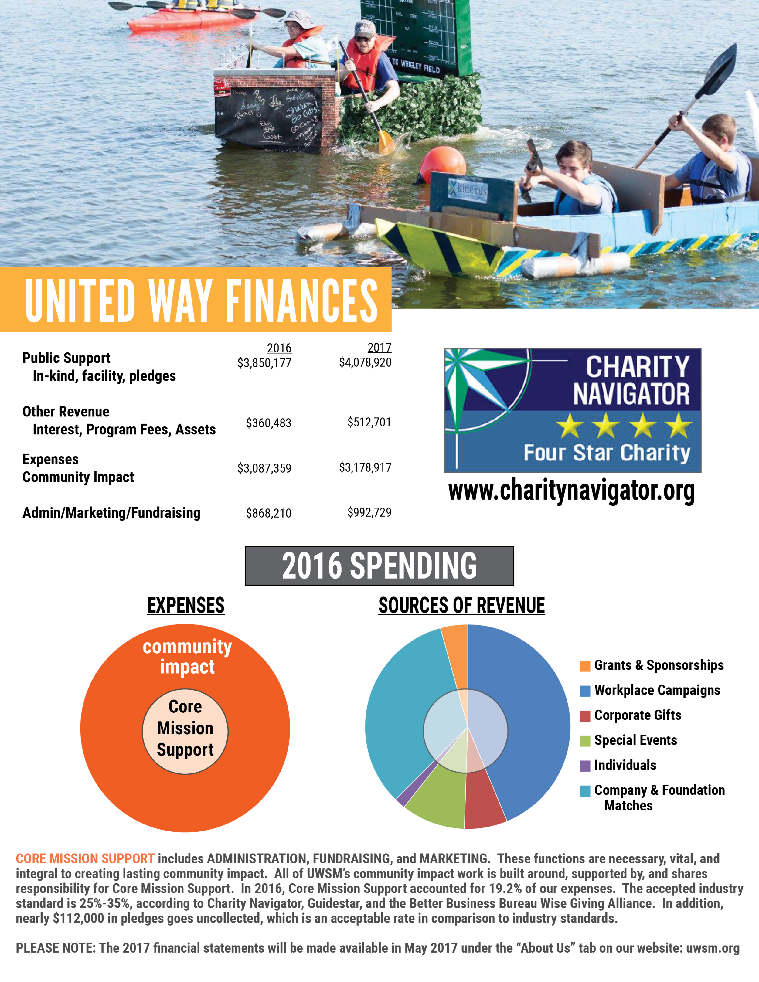 2017 United Way Annual Report v.FINAL11.png