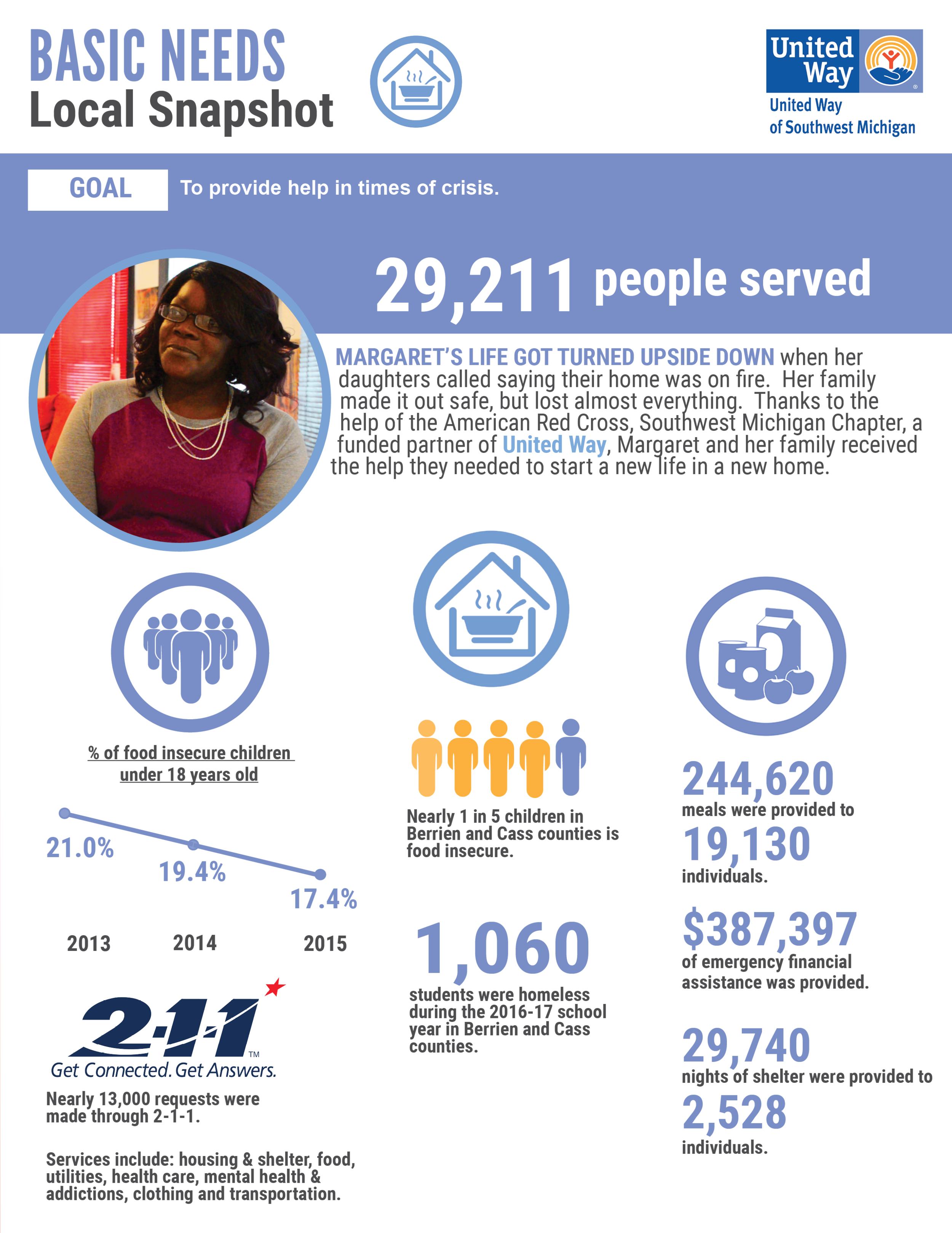 2017 United Way Annual Report v.FINAL7.png