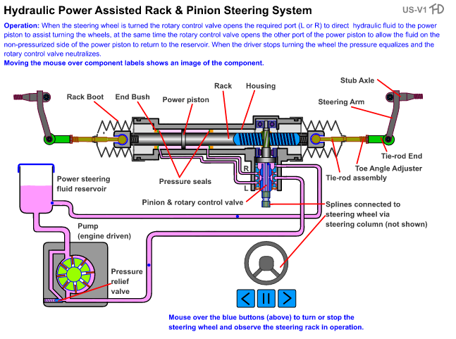 Power Steering Rack V1.png