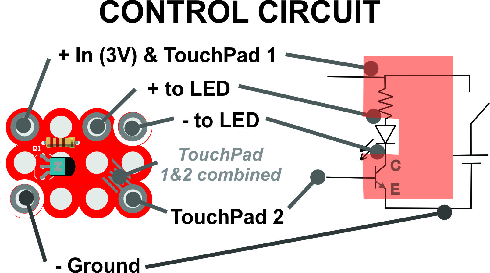Touchpad Control Circuit