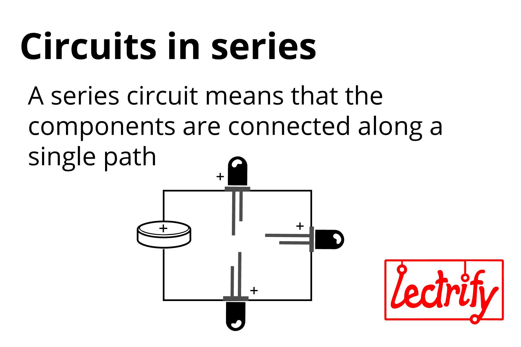 lectrify Curriculum Cards copy-05.jpg