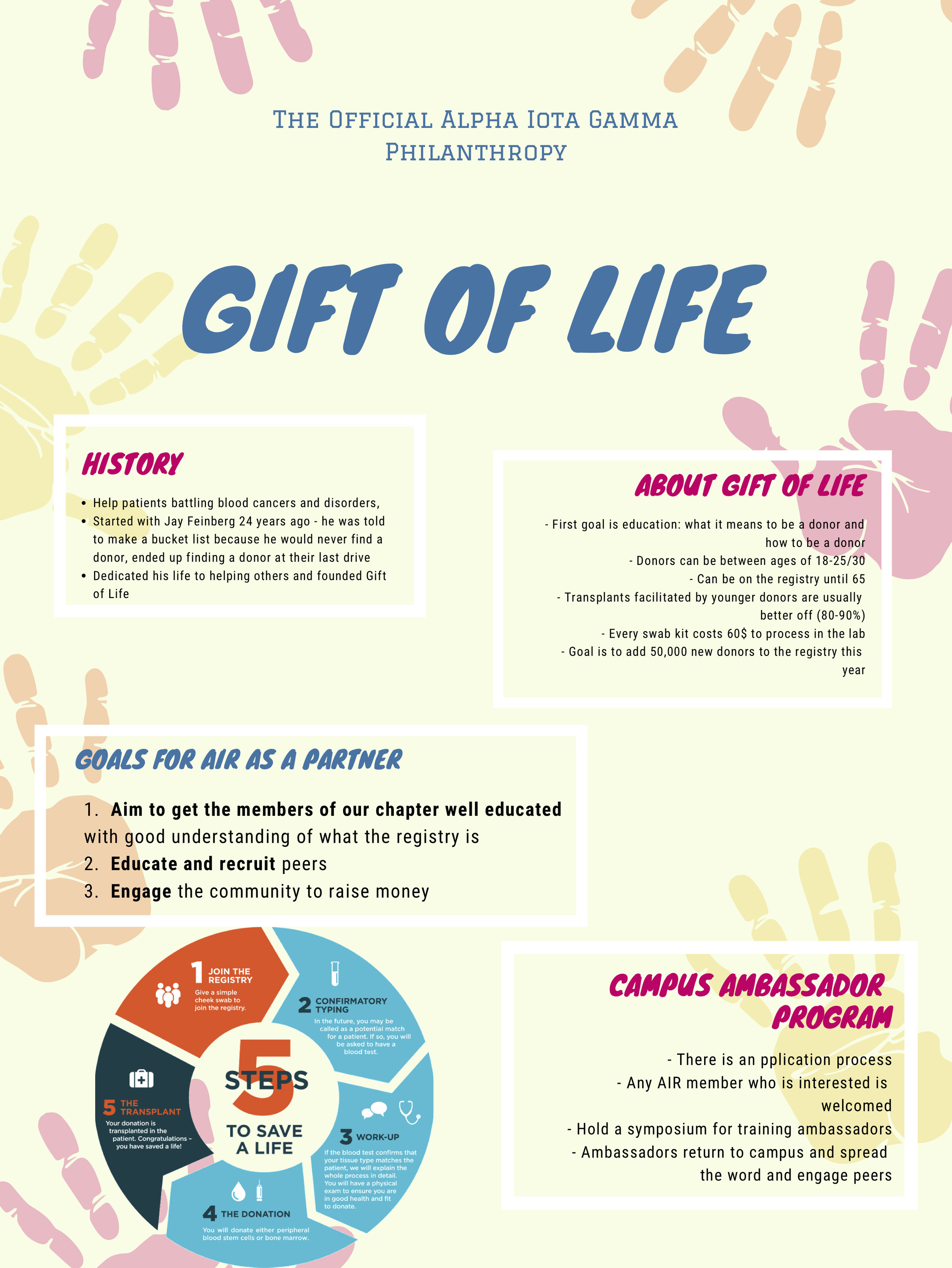 Gift of Life The Official ALPHA Iota Gamma Philanthropy and March 1st Newsletter.jpg
