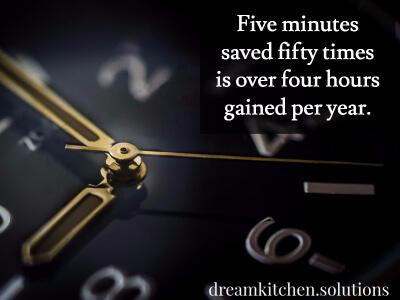 time-saved.jpg